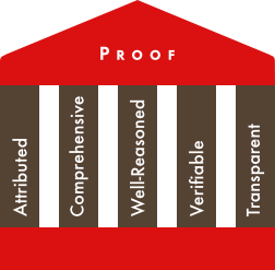 The pillars of proof